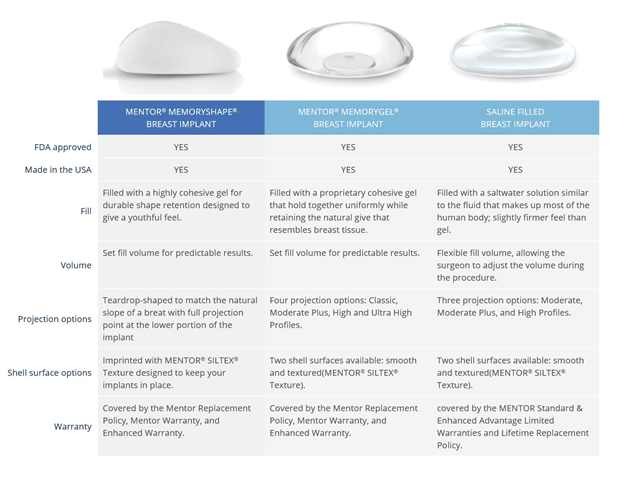an overview of the solution for saline filled breast implants during the nineties Research discussions: the following log contains entries starting several months prior to the first day of class, involving colleagues at brown, google and stanford, invited speakers, collaborators, and technical consultants.